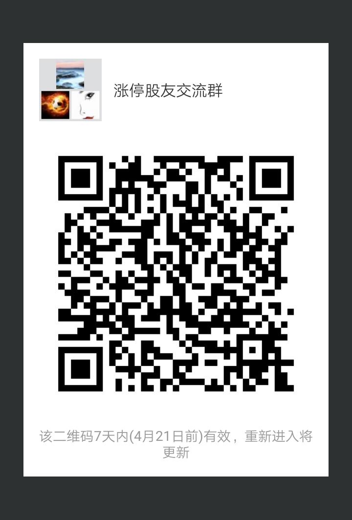 最新辣妈群二维码_微信群二维码
